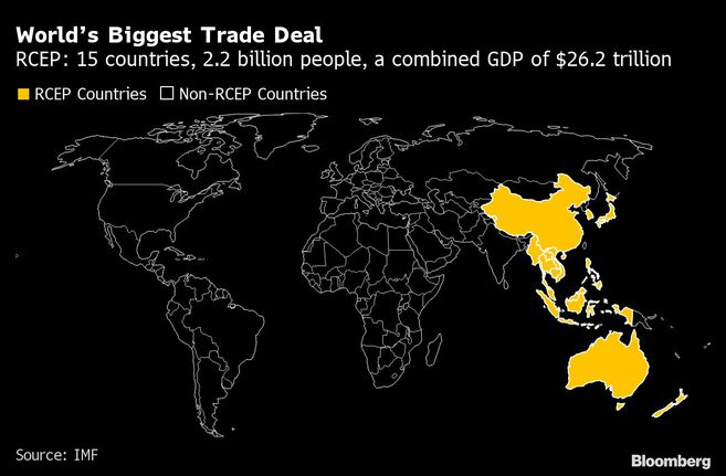 Países de Asia Pacífico, incluidos China, Japón y Corea del Sur, firmaron el mayor acuerdo regional de libre comercio del mundo.