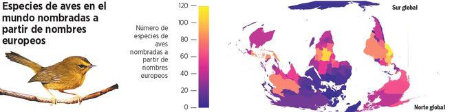 Cientos de especies de aves han sido nombradas con apellidos de europeos y, en la mayoría de los casos, están fuera de Europa, en países anteriormente colonizados. Así fue publicado el mapa por los autores del artículo.