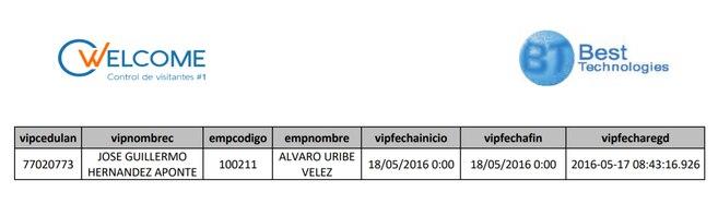 """Así quedó registrado en el programa Welcome, del Congreso, el agendamiento, desde el usuario de Álvaro Uribe Vélez, de una visita al Congreso del """"Ñeñe"""" Hernández. / Cortesí"""