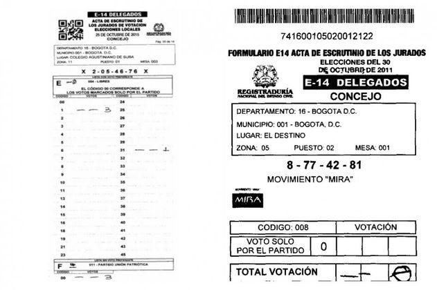 Los formularios de la discordia en elecciones para Concejo de Bogotá