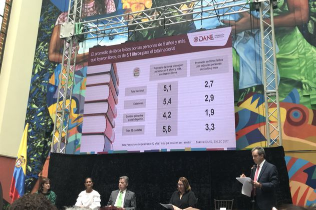 Según el DANE, en Colombia se lee más