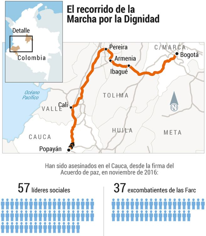En el recorrido, la marcha pasó por ciudades como Jamundí, Cali, Cartago, Pereira, Armenia e Ibagué, entre otras.